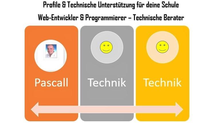 schulhof-programmierung - kostenloses Unterrichtsmaterial für schulen